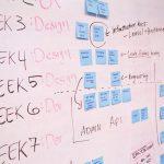 Digitale Transformation - Abgrenzung & 5 Schritte zur erfolgreichen Umsetzung 2